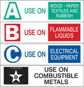 Fire Extinguisher Rating Guide